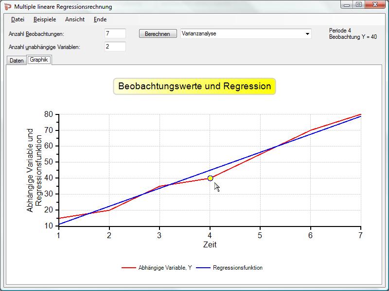 Multiple Lineare Regressionsrechnung