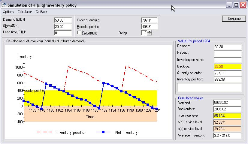 simulation of involuntary policies of inventory management The inventory management amelioration is influenced by several factors such as the inventory consolidation, the supply flexibility, the quality and the transmission speed of information the.